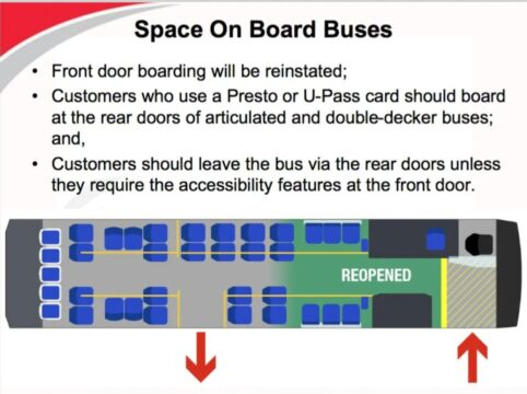 Image supplied by OC Transpo